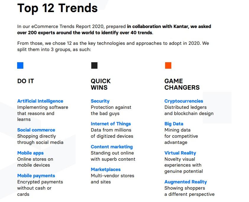 Najważniejsze trendy e-commerce 2020 roku